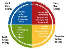 Transformational-Leadership_images